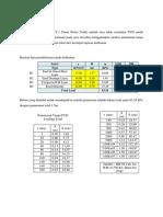 Selisih tanpa PVD  dan dengan PVD.docx