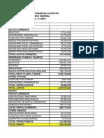 Evidencia 3 Informe Resultados Financieros Erixa