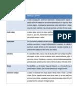 API 4 - SOCIOLOGIA.docx