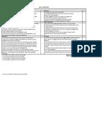 Part 2 Core Behavioral Competencies Edited