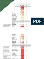 Medtech Review Plan.xlsx