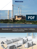 thermal power plant ppt.pptx