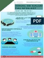 infografia ley de Salud mental 26657