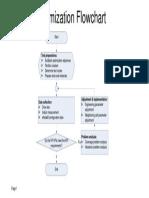 Network Optimization Flowchart Part 2