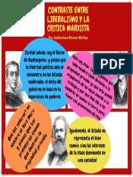Contraste Entre Liberalismo y La Critica Marxista