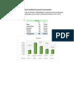 Análisis de resultado de la encuesta socioeconómica- Jose callao.docx