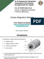 9c Campo Magnetico Rotante