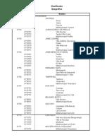 Clasificador_Municipios.xls
