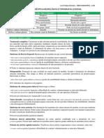 Propedêutica Neurológica e Topografia Lesional