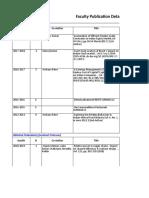 Faculty Publication Details