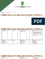 01 Format Kisi-Kisi Soal USBN SMK Fisika Paket B(1) K.13.docx