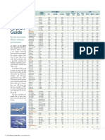 Aircraft Guide 2012