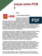 GRABOIS. as Diferenças Entre PCB e PCdoB – PCB – Partido Comunista Brasileiro