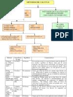 Métodos de Análisis1.pdf