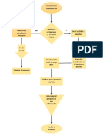 diagrama proyecto barbacoa.docx