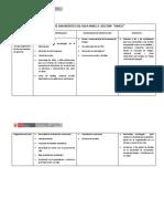 3-PLAN- TUTORIAL-DE-AULA-CUSCO-1.docx