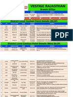 Vestige Rajasthan Branch PDF - Dlcp