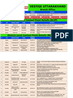 Vestige Uttarakhand Branch PDF - Dlcp