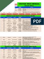 Vestige Wb West Bengal Branch PDF - Dlcp