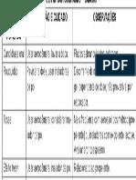 pcdt-asma-livro- p13 (1)