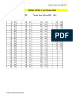 Escalas de Notas High Oficial (Propuesta Final)(Func 4ta)