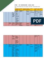 MATRIZ      DE   PLANIFICACION    ANUAL  2019 (1).docx