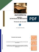 44_pres_Evolucion_del_mercado.ppsx