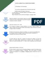 desarrollo de la didactica.docx