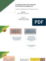 """""""DETERIORO DEL CONCRETO ENDURECIDO POR PROCESOS QUIMICOS"""".pptx"""