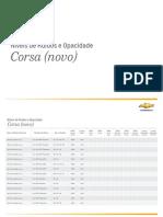GM CORSA HATCH Niveis de Ruido e Opacidade Corsa Novo