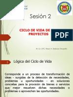 Ciclo de Los Proyectos