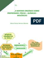 Varnero, M.T. 2015. Efecto de la MO sobre las propiedades físicas, químicas y biológicas. Fundamentos de manejo de suelos.pdf