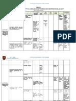 ANEXO DIRECT. DOCENTES 17 (1) FINALIZACION 2017.docx
