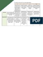 Rúbrica Para Textos Argumentativos (1)