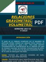 S3_Relaciones Gravimetricas y Volumetricas Del Suelo