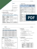 Formulario Mecanica de fluidos  I.pdf