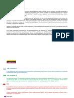 VENEZUELA LINEA DE TIEMPO.docx