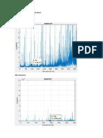 Análisis del rodamiento R1F1L1P1.docx