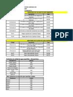 Puntos de Monitoreo Ambiental - 2 Modif DIA UEA