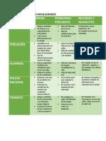TRABAJO DE PROYECTOS (FINAL).docx