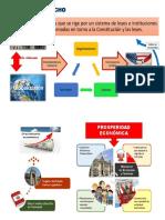 Globaliza ion, Empresa y Estado de Derecho