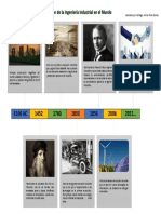 Infografia Historia Ing.industrial
