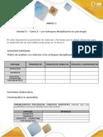 Anexo 1 - Tarea 3 - Los enfoques disciplinares en psicología.docx
