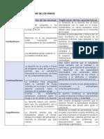 fase 3- teorias de aprendizaje MATRIZ ANALISIS DE LOS VIDEOS.docx