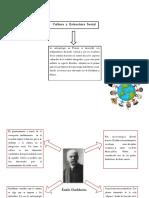 Antropologia Esquema.docx