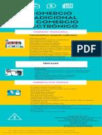 Comercio Tradicional vs Comercio Electronico Lizethjuarez