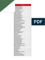 Resultados Elecciones Concejales 1992 Al 2000