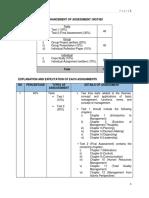 DESCRIPTION OF ASSESSMENT MGT420 _2019.docx