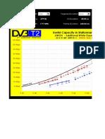 Teamcast DVB-T2 CapacityEvaluator