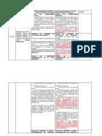 Modificatoria del Código Tributario.docx